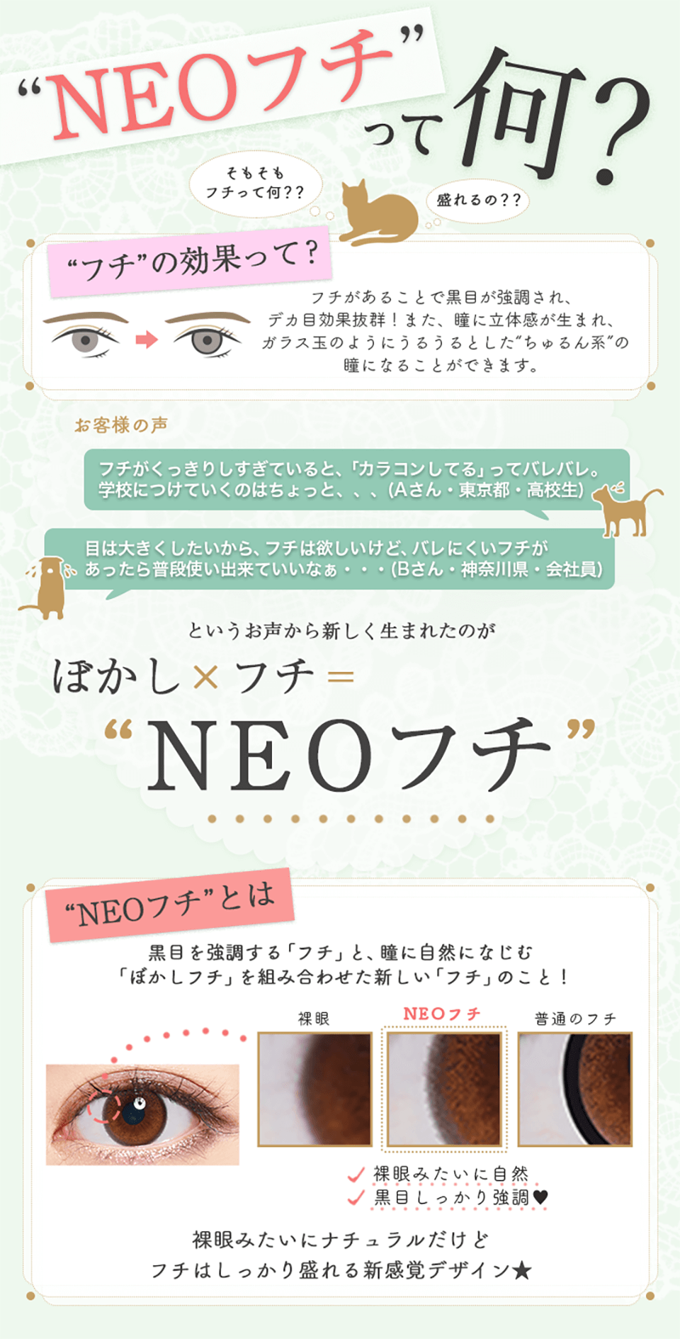 NEOフチ