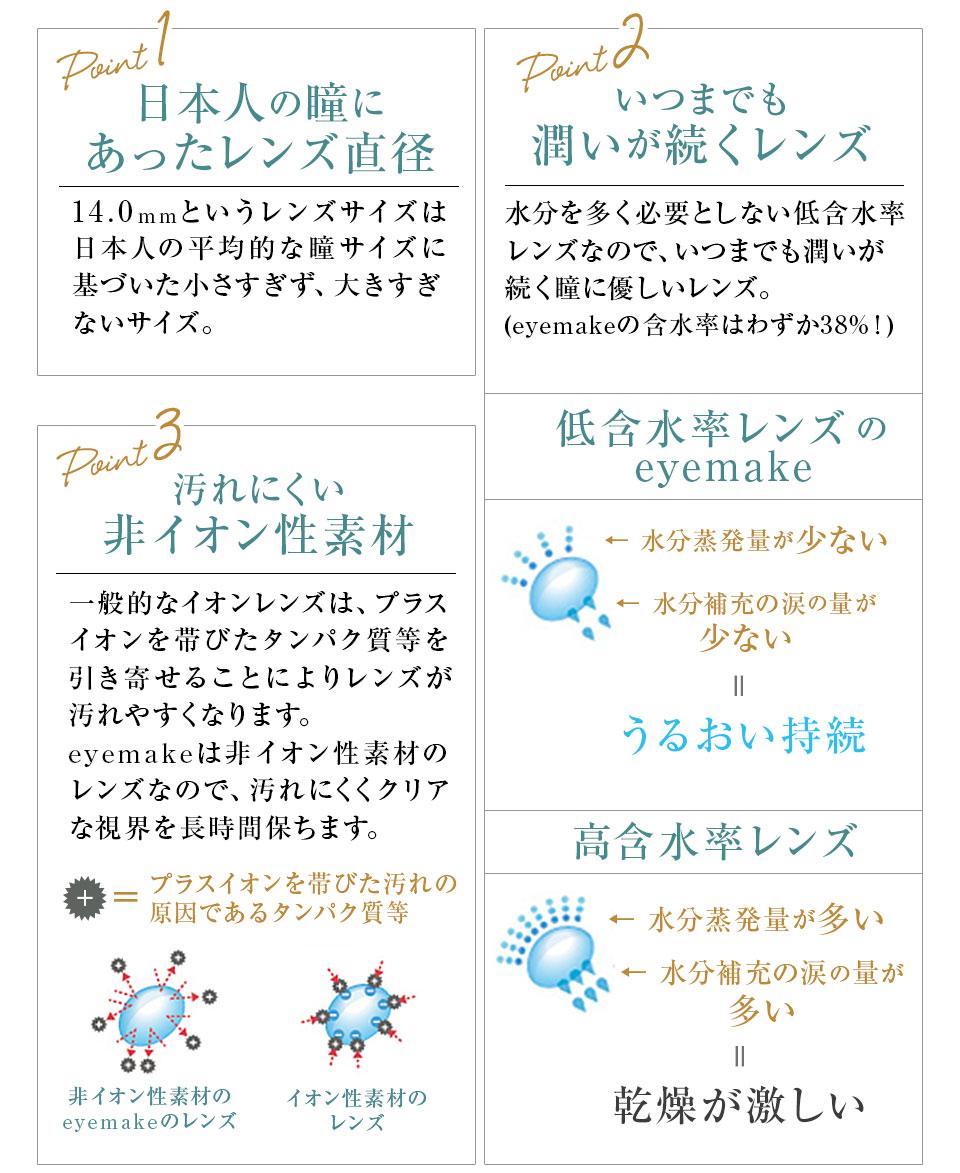 POINT1,日本人の瞳にあったレンズ直径、POINT2.いつまでも潤いが続くレンズ、POINT3.汚れにくい非イオン性素材、POINT4.高度管理医療機器として承認済み